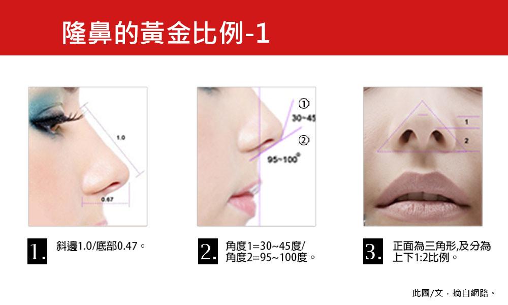 首璽格爾-服務項目-隆鼻手術2