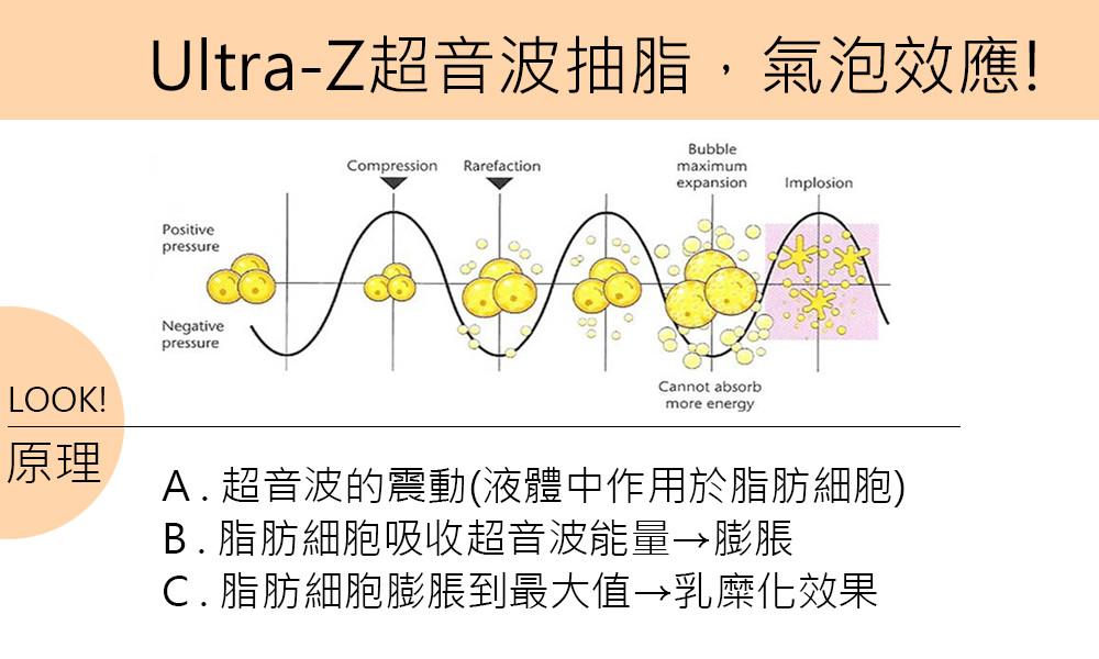 首璽格爾診所-服務項目-整形-超音波抽脂5