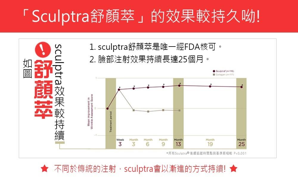 首璽格爾-服務項目-微整形-sculptra6
