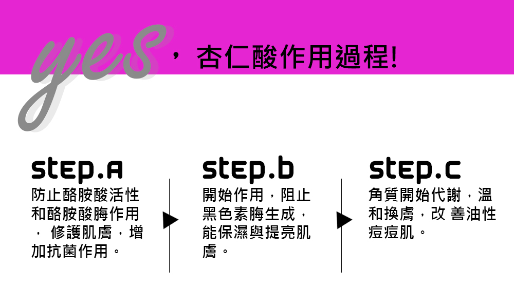 首璽格爾-服務項目-美容-杏仁酸4