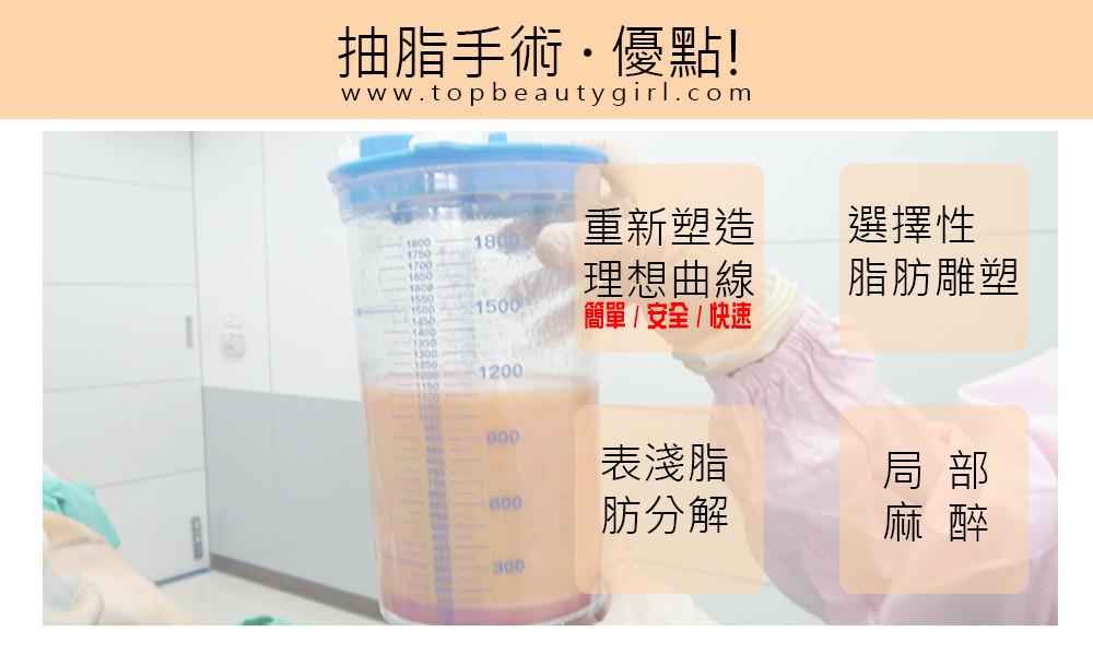 首璽格爾診所-服務項目-整形-超音波抽脂4