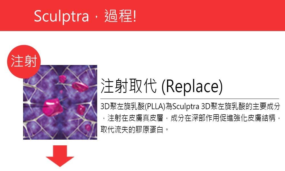 首璽格爾-服務項目-微整形-sculptra3
