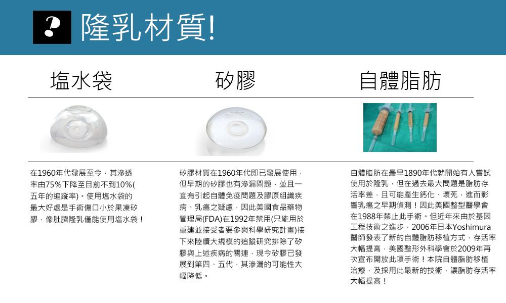 首璽格爾診所-服務項目-整形-自體移植胸
